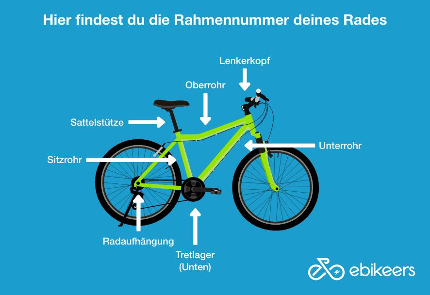 Die Rahmennummer kann an verschiedenen Stellen am Fahrrad angebracht sein