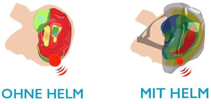 Fahrradunfall mit und ohne Helm