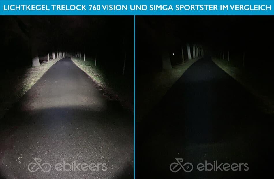 Fahrradbeleuchtung Test: Ausleuchtung im Vergleich