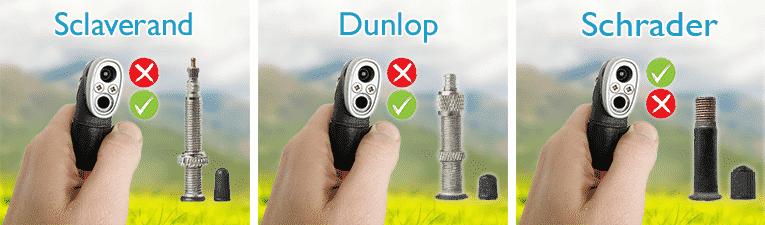Fahrradpumpe Test – Zuordnung zwischen Ventil und Öffnung in der Pumpe