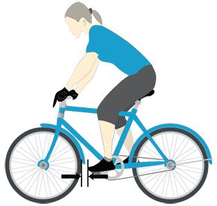 Fahrrad Rahmen – auch den Fußabstand berücksichtigen