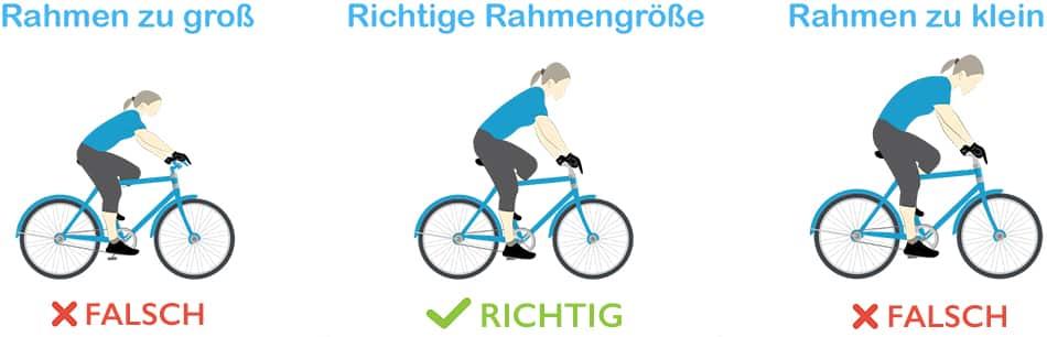 Fahrradrahmen – die richtige Größe ist wichtig.