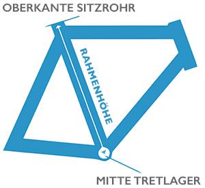 Fahrrad Rahmenhöhe korrekt messen