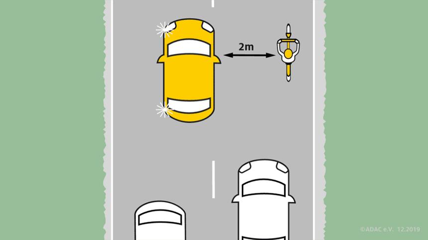 StVO Novelle 2020 – Abstand innerorts 1,5 Meter und außerorts 2 Meter zwischen Auto und Fahrrad