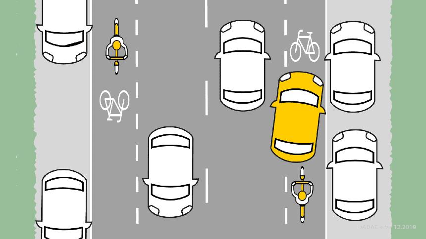 StVO Novelle 2020 – Auf Radschutzstreifen darf nicht mehr geparkt werden.