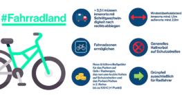 StVO Novelle 2020 – Übersicht aller Regeln für Auto und Fahrradfahrer